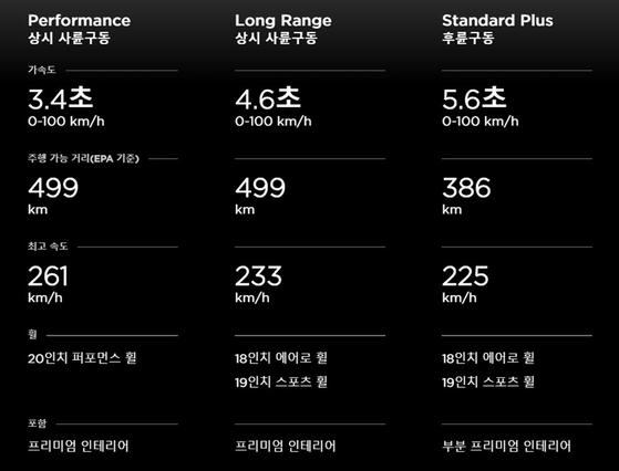 테슬라 모델3 트림별 성능 및 제원