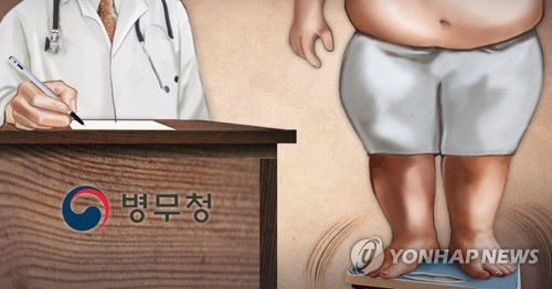 고의로 체중을 늘려 병역의무 감면을 시도한 20대가 항소심에서 유죄 판결을 받았다. [연합뉴스]