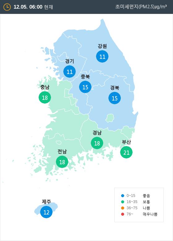 [12월 5일 PM2.5]  오전 6시 전국 초미세먼지 현황
