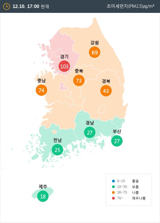 [12월 10일 PM2.5]  오후 5시 전국 초미세먼지 현황