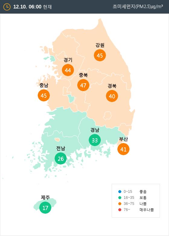 [12월 10일 PM2.5]  오전 6시 전국 초미세먼지 현황