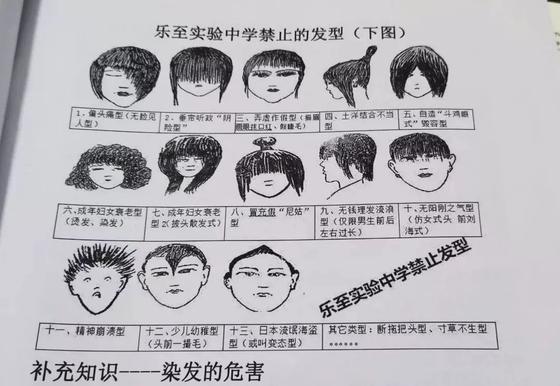 중국 쓰촨성 즈양시 러즈실험중학교가 금지하는 학생들의 두발 형태를 그림과 설명을 붙여 상세하게 소개했는데 이게 중국 전역에 퍼지며 뜨거운 논란을 일으키고 있다. [중국 샤커다오 캡처]