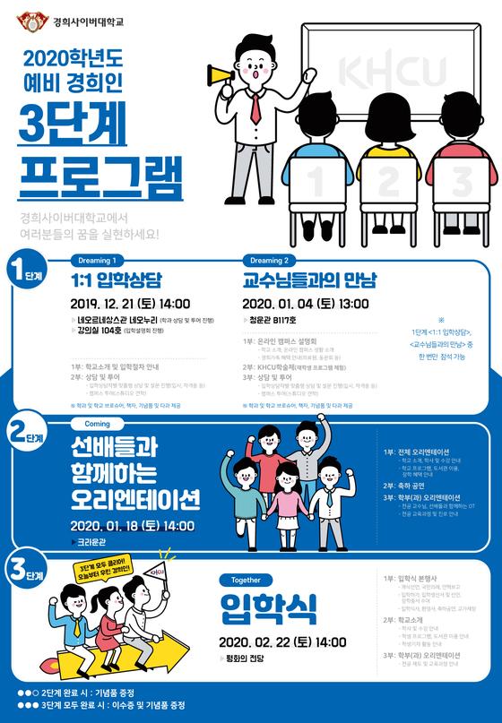 경희사이버대학교는 예비 경희인을 위한 3단계 프로그램은 운영한다.