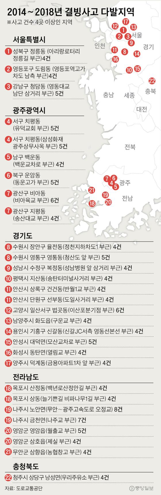 2014~2018년 결빙사고 다발지역. 그래픽=김영옥 기자 yesok@joongang.co.kr