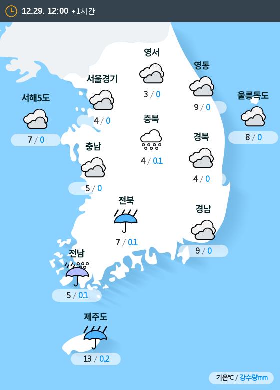 2019년 12월 29일 12시 전국 날씨