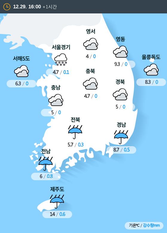 2019년 12월 29일 16시 전국 날씨