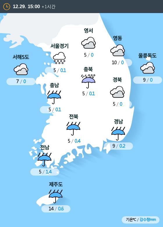 2019년 12월 29일 15시 전국 날씨