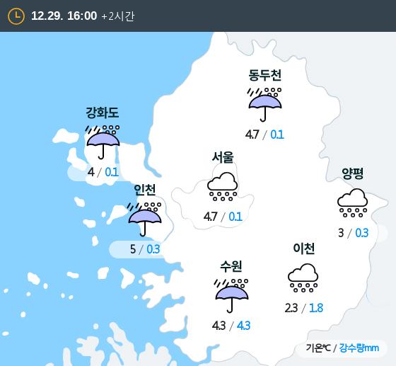 2019년 12월 29일 16시 수도권 날씨