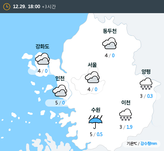 2019년 12월 29일 18시 수도권 날씨