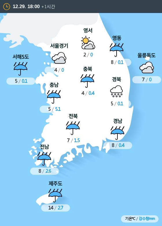 2019년 12월 29일 18시 전국 날씨