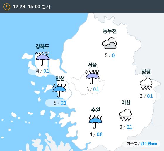 2019년 12월 29일 15시 수도권 날씨
