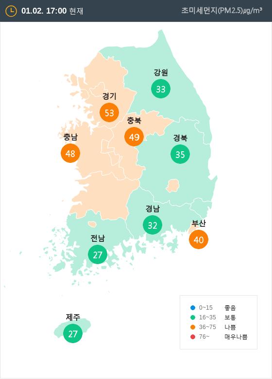 [1월 2일 PM2.5]  오후 5시 전국 초미세먼지 현황