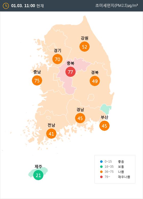 [1월 3일 PM2.5]  오전 11시 전국 초미세먼지 현황