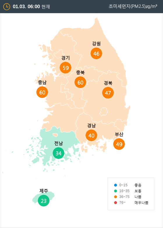 [1월 3일 PM2.5]  오전 6시 전국 초미세먼지 현황