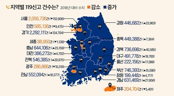 [그래픽 소방청]
