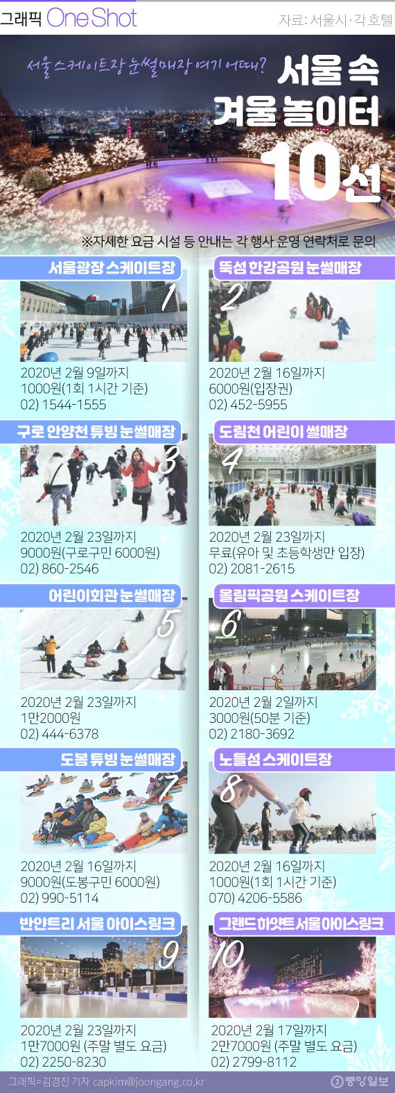 서울 속 겨울 놀이터 10선.