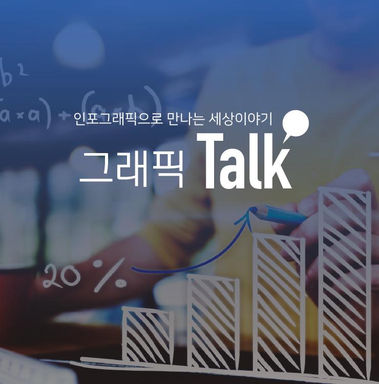 [그래픽 Talk] 구○ 신고, 샤○ 입고 등교…청소년 '명품 열풍' 당신의 생각은?