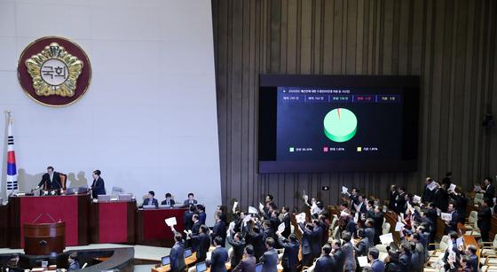 문희상 국회의장이 지난달 10일 국회 본회의장에서 자유한국당 의원들의 반발 속에 내년도 예산안을 가결하고 있다. 김경록 기자