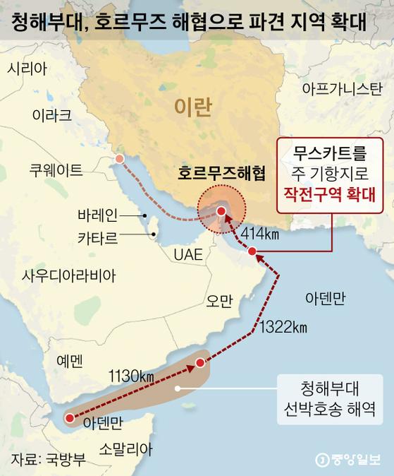 청해부대, 호르무즈 해협으로 파견 지역 확대. 그래픽=신재민 기자