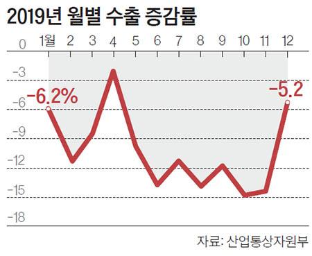 [view] 한국은 총선, 미국은 대선…선거에 휘둘릴 올 경기