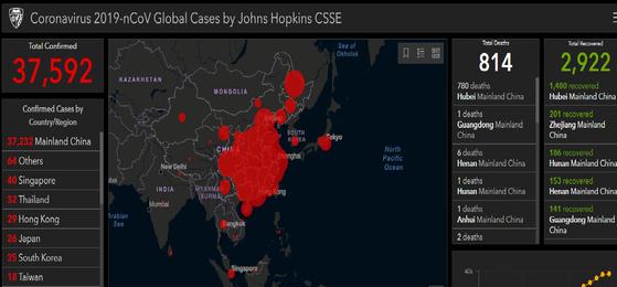 2월 10시 0시 미국 존스홉킨스 대학의 신종 코로나바이러스감염증 현황. 화면 왼쪽 지역별 확진자 발생 현황에서 중국 아래 'Others 64'가 일본 요코하마항에 정박 중인 크루즈 다이아몬드 프린세스의 확진자 64명을 가리킨다. 일본 26명은 크루즈 확진자를 제외한 숫자다. [홈페이지 화면 캡처]