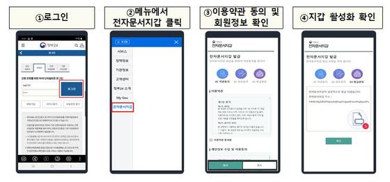 정부24 앱을 내려받아 전자증명서를 발급받는 방법. 전자문서지갑을 활성화하고 원하는 민원서류를 신청하면 된다. [자료 행정안전부]