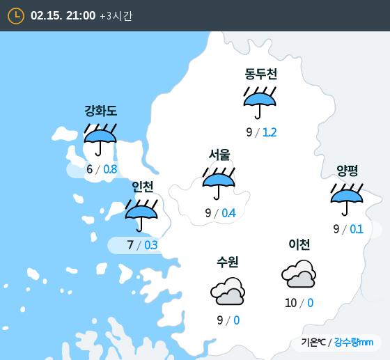 2020년 02월 15일 21시 수도권 날씨