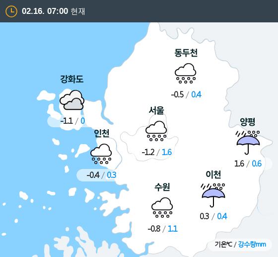 2020년 02월 16일 7시 수도권 날씨