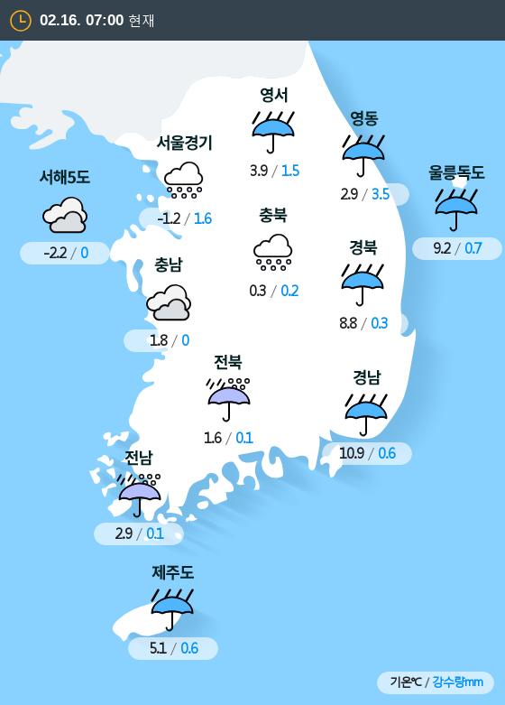2020년 02월 16일 7시 전국 날씨