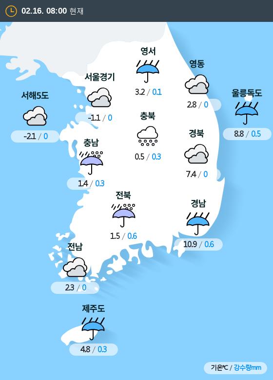 2020년 02월 16일 8시 전국 날씨
