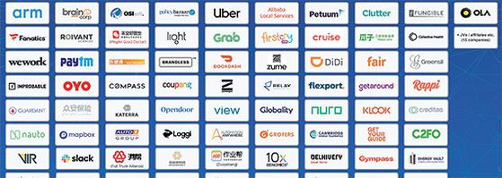 소프트뱅크 비전펀드가 투자한 88개 스타트업