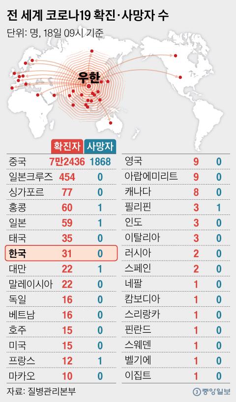 전 세계 코로나19 확진·사망자 수. 그래픽=김영희 02@joongang.co.kr