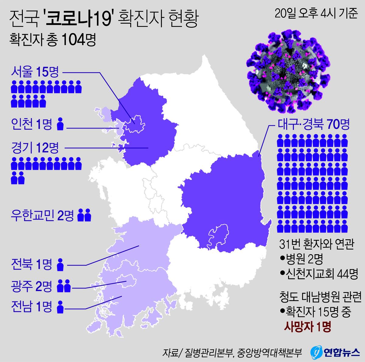 전국에서 발생한 '코로나19' 확진자 현황. [연합뉴스]
