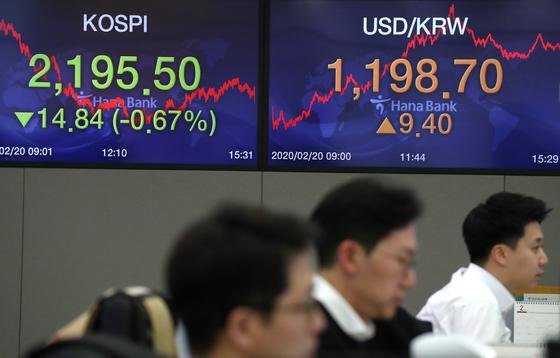 코스피가 14.84포인트 하락한 2195.50으로 장을 마감한 20일 서울 하나은행 딜링룸에서 딜러들이 업무에 한창이다. [연합뉴스]