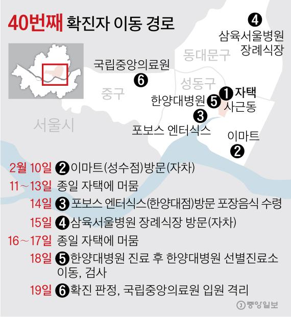 40번째 확진자 이동 경로. 그래픽=김영옥 기자 yesok@joongang.co.kr