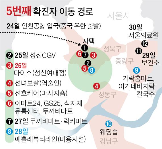 5번째 확진자 이동 경로. 그래픽=김영옥 기자 yesok@joongang.co.kr