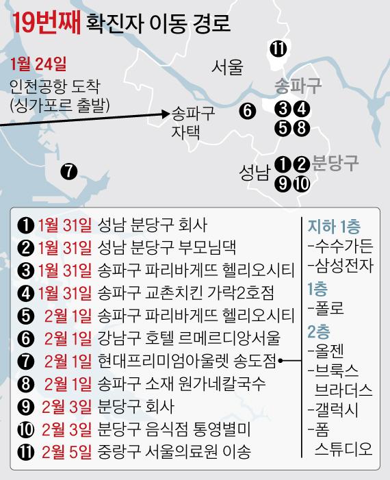 19번째 확진자 이동 경로. 그래픽=김영옥 기자 yesok@joongang.co.kr