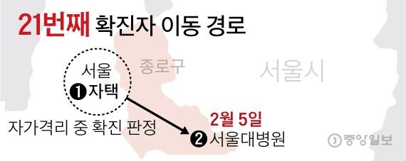 21번째 확진자 이동 경로. 그래픽=김영옥 기자 yesok@joongang.co.kr