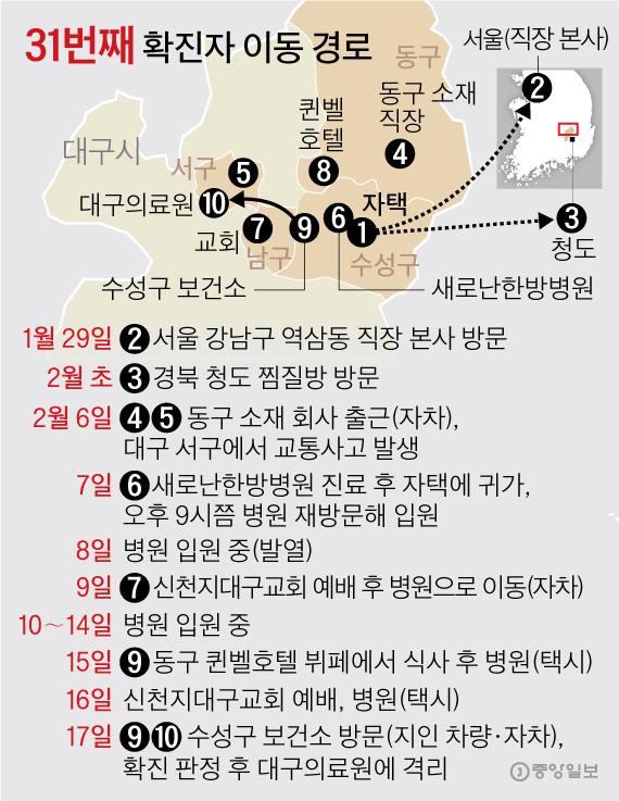 31번째 확진자 이동 경로. 그래픽=김영옥 기자 yesok@joongang.co.kr