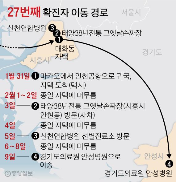 27번째 확진자 이동 경로. 그래픽=김영옥 기자 yesok@joongang.co.kr