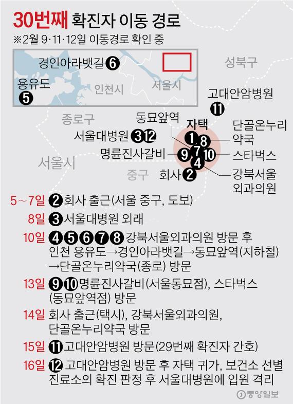 30번째 확진자 이동 경로. 그래픽=김영옥 기자 yesok@joongang.co.kr
