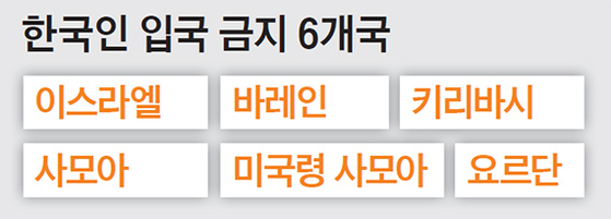 한국인 입국 금지 6개국