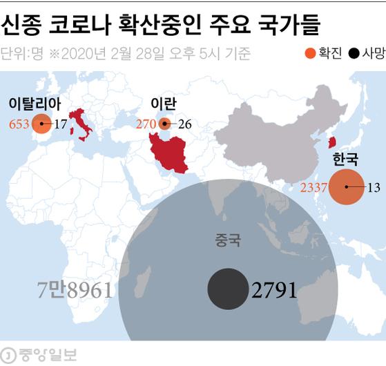 신종 코로나 확산중인 주요 국가들. 그래픽=차준홍 기자 cha.junhong@joongang.co.kr
