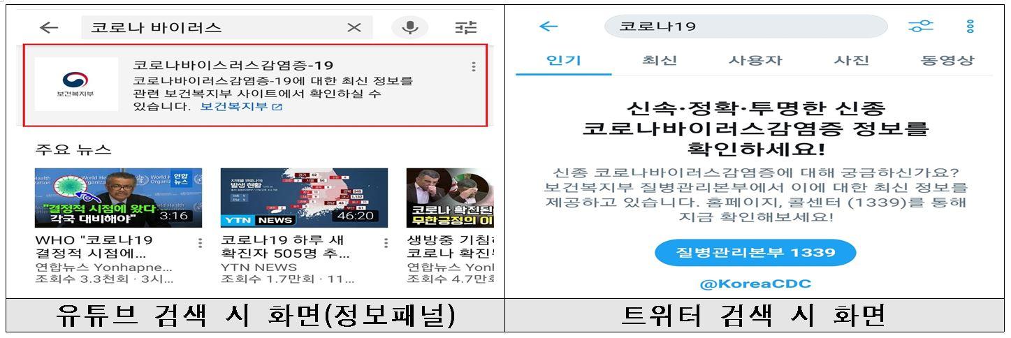 코로나19 검색 시 유튜브·트위터 화면. 방송통신위원회 제공
