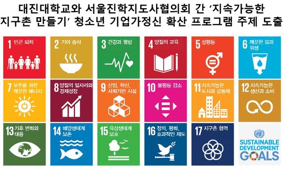 대진대학교, 청소년 기업가정신 확산 위해 서울진학지도협의회와 업무협약 체결