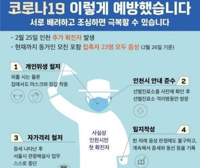 코로나19 예방 포스터. 인천시 제공=연합뉴스
