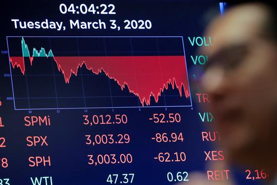 3일(현지시간) 미국 연방준비제도(Fed)의 긴급 금리 인하에도 미 증시는 하락했다. 이날 뉴욕증권거래소(NYSE) 증시 전광판. [로이터=연합뉴스]