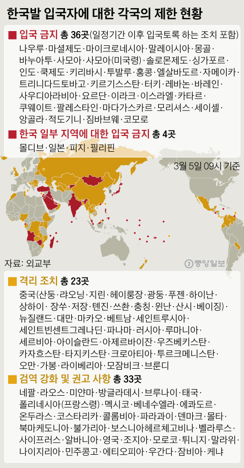 bans Koreans from entering 99 countries