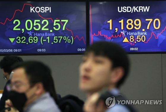 코스피가 하락세로 출발한 6일 오전 서울 하나은행 딜링룸에서 딜러들이 업무를 시작하고 있다. 연합뉴스