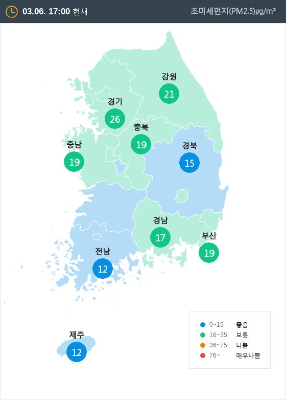 [3월 6일 PM2.5]  오후 5시 전국 초미세먼지 현황